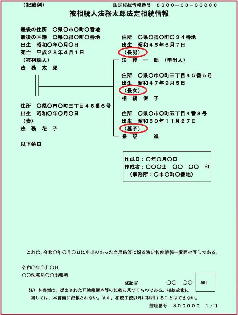 図 法定 一覧 相続 情報